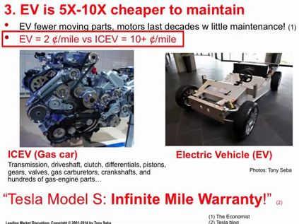 Wartungskosten von Elektroautos