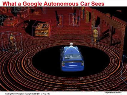 Googles Autonomes Auto