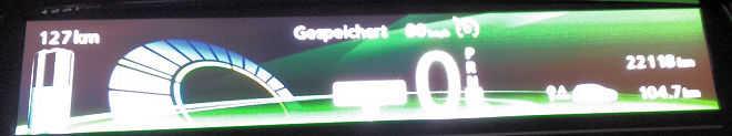 Display Ankunft Kufstein