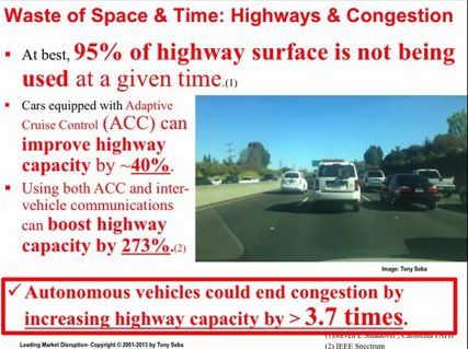 Autonome Fahrzeuge steigern die Autobahnkapazität